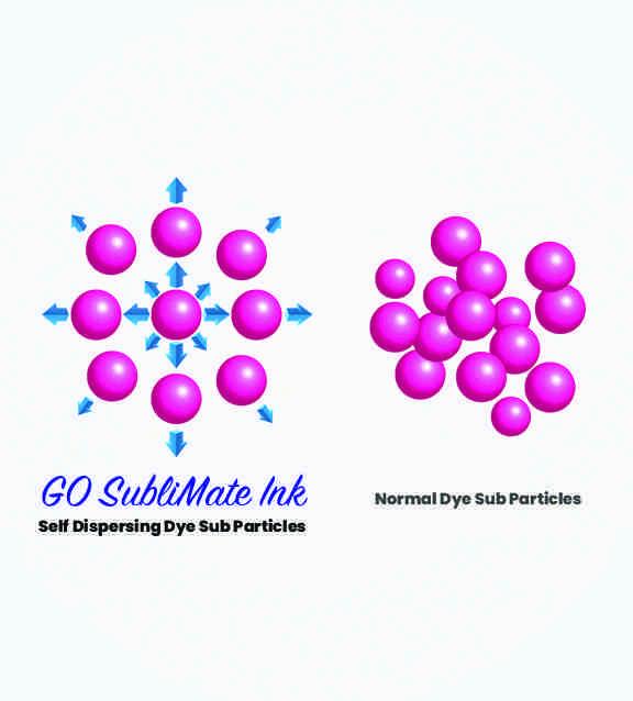 GO-SubliMate-Dye-Sub-Ink-Self-Dispersing-Technology