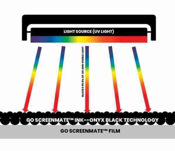 ScreenMate Ink--Onyx Black Technology-v2